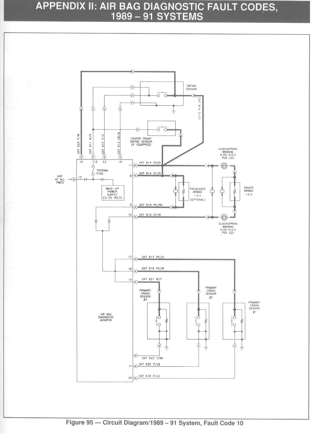 mustang 90 91 air bag diagnostic codes air bag 89 91 code 10 circuit diagram