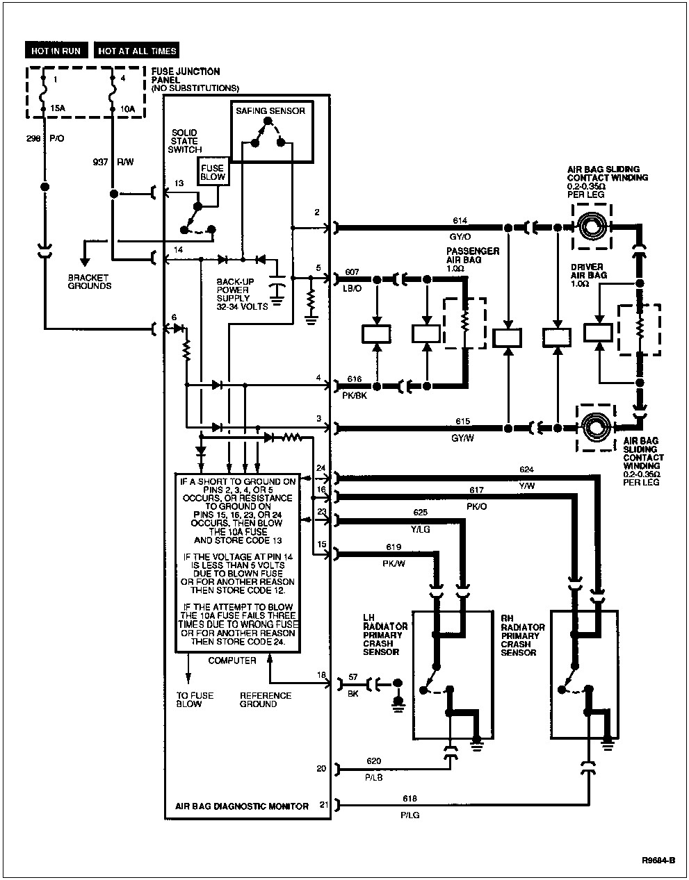 1995 ford wiring schematic
