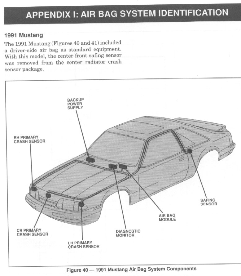 mustang 90 91 air bag diagnostic codes schematic of the air bag system for the 1991 mustang