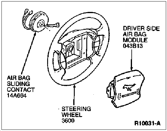 mustang 1992 air bag diagnostic codes
