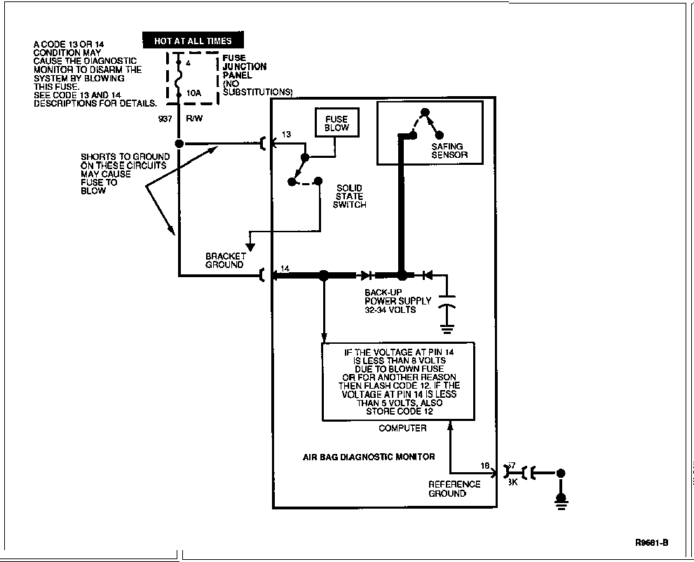 Mustang 1995 Air Bag Diagnostic Codes Ground Monitor C120 Wiring Diagram Schematic For Code 12